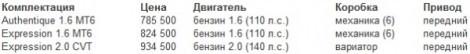 Цены на Renault Scenic