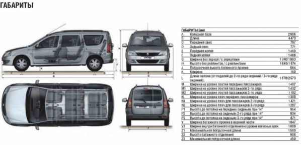 Размеры фургона Лада Ларгус