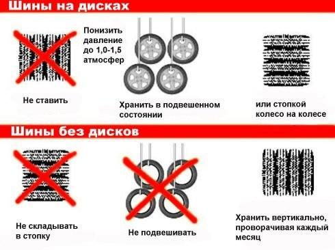 правила хранения зимней резины